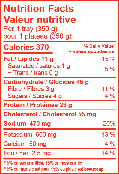 Chicken Tikka Masala Nutrition